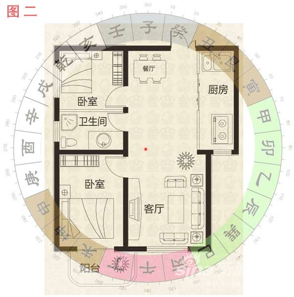 Feng shui per scrittori plutonia experiment - Lay outs idee ...