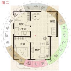 feng_shui_pianta_casa