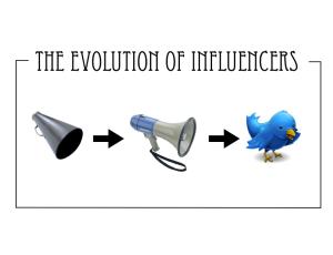 influencer 2