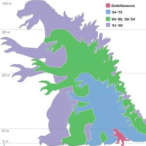 Godzilla_sizes2