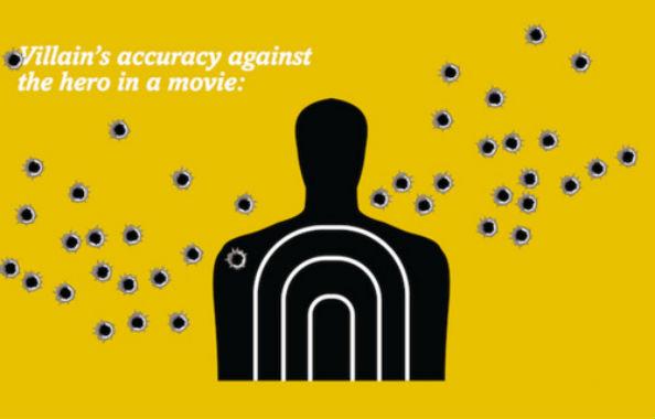Uno dei cliché più abusati al cinema.