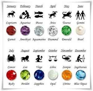 gemme e zodiaco