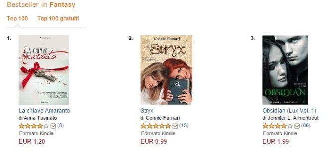 top3 fantasy