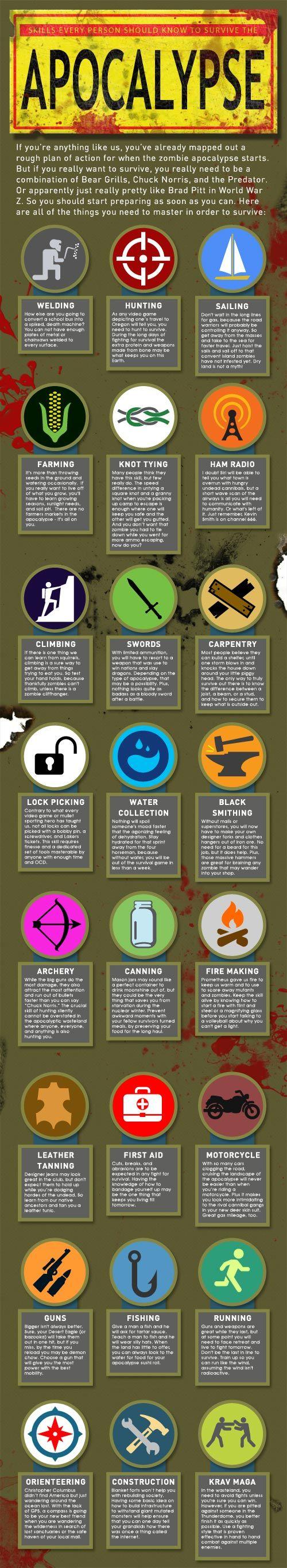apocalypse infografica