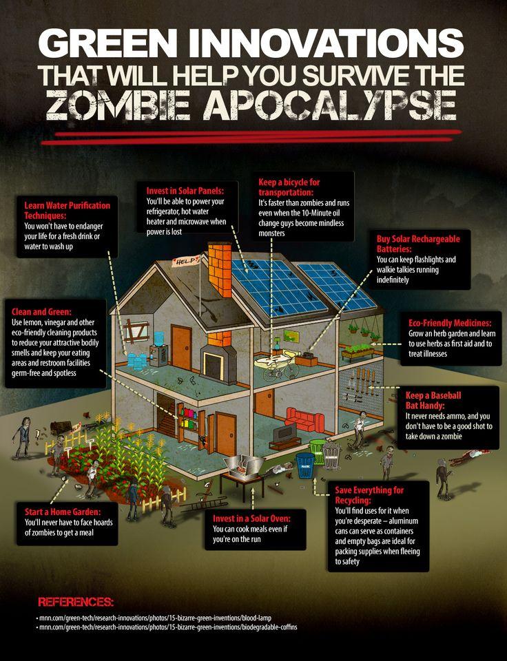 zombie verdi