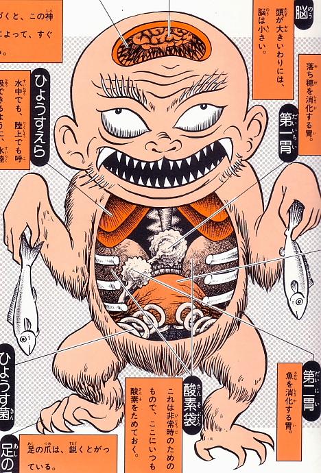Hyōsube