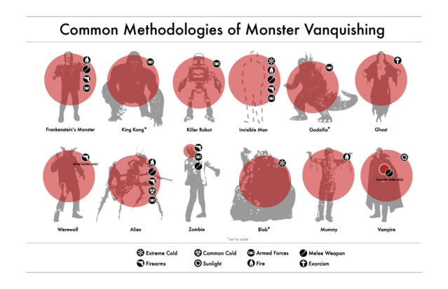 monsters_infographic