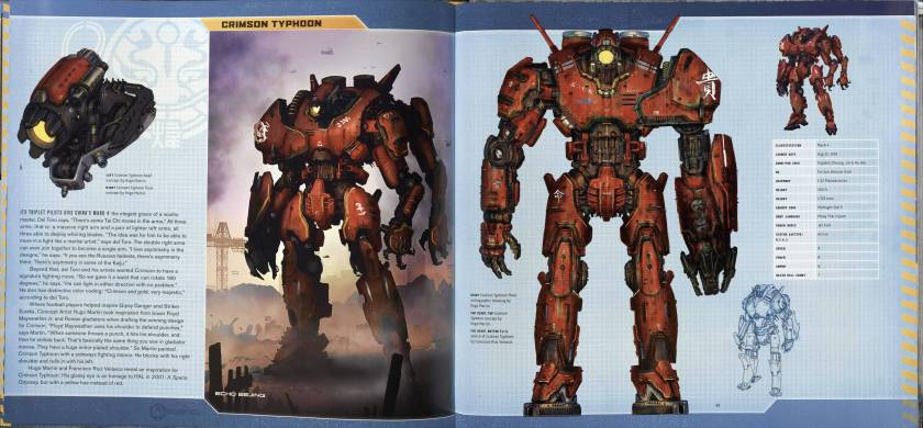 pacific rim man machines monsters 5