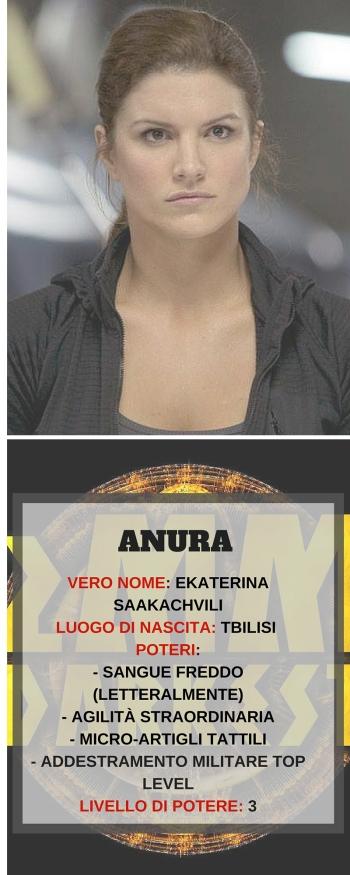 Anura Scheda